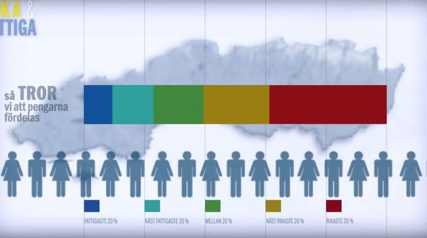 Inkomstkyftor i Sverige