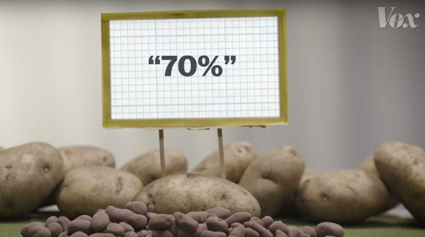 Därför borde superrika skatta 70 procent