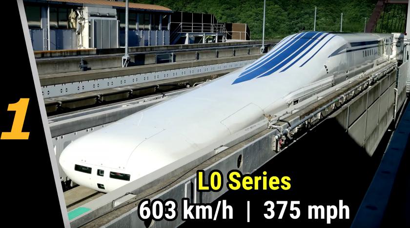 De 10 snabbaste tågen i världen